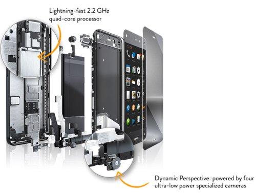 Amazon présente sont FirePhone un smartphone 3D
